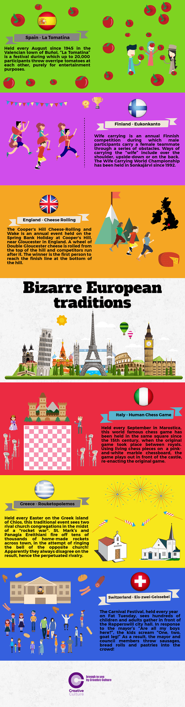 Bizarre European Traditions